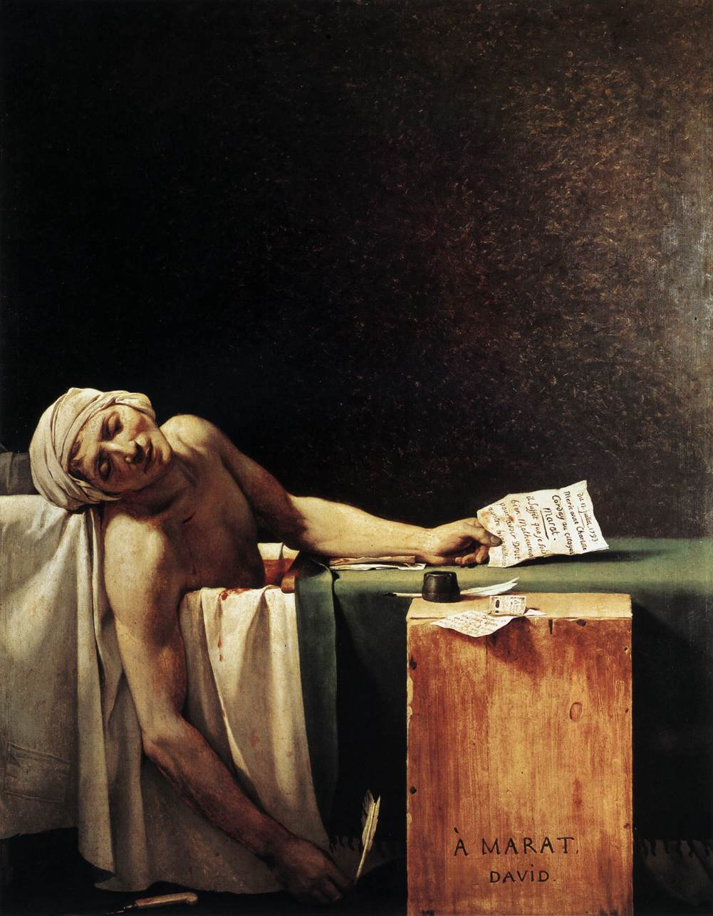 Death of Marat, by David